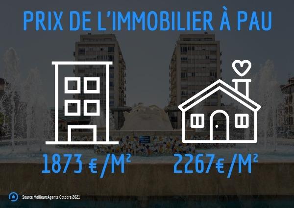 Prix immobilier Pau au m²